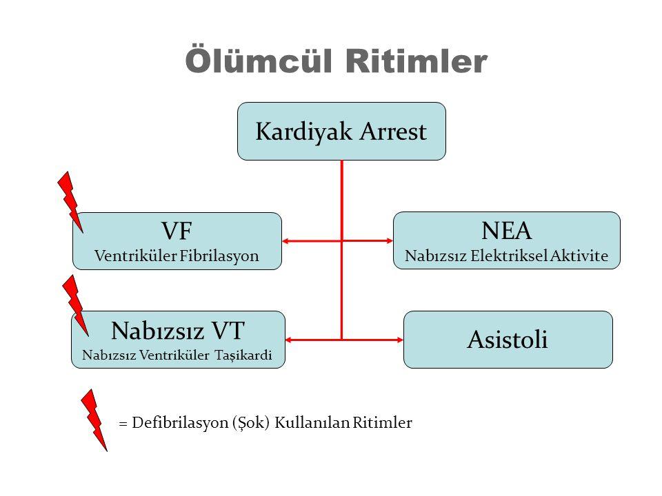 Ölümcül Ritimler Kardiyak Arrest VF NEA Nabızsız VT Asistoli