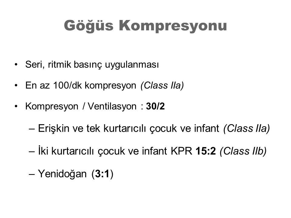 Göğüs Kompresyonu Seri, ritmik basınç uygulanması. En az 100/dk kompresyon (Class IIa) Kompresyon / Ventilasyon : 30/2.