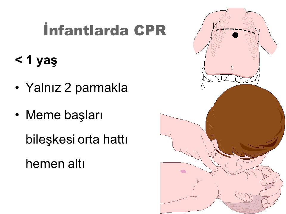 İnfantlarda CPR < 1 yaş Yalnız 2 parmakla