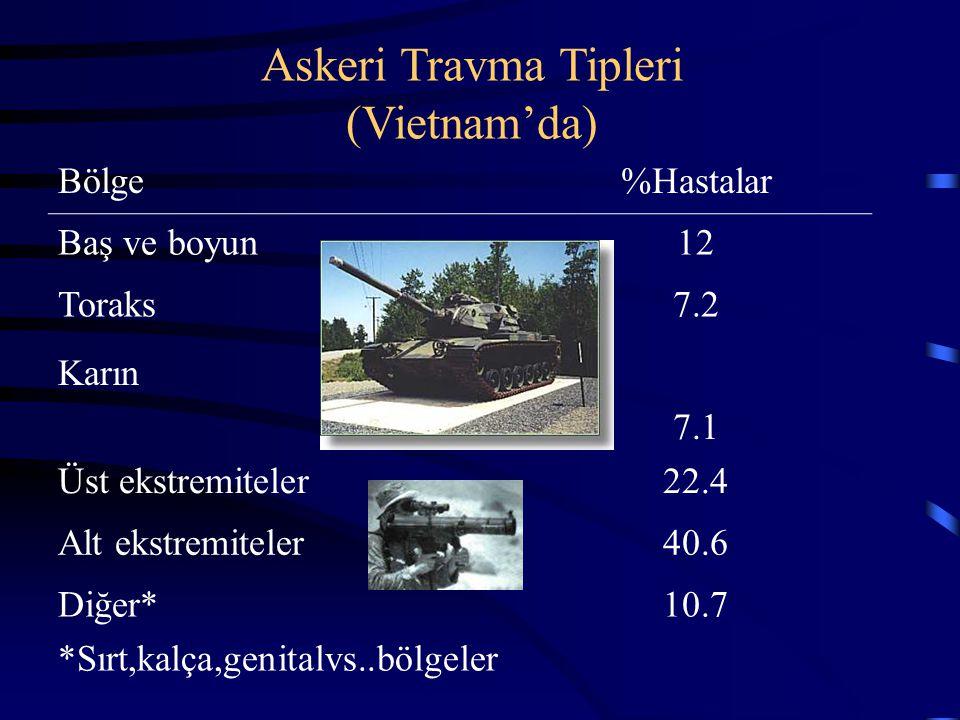 Askeri Travma Tipleri (Vietnam'da) Bölge %Hastalar Baş ve boyun 12