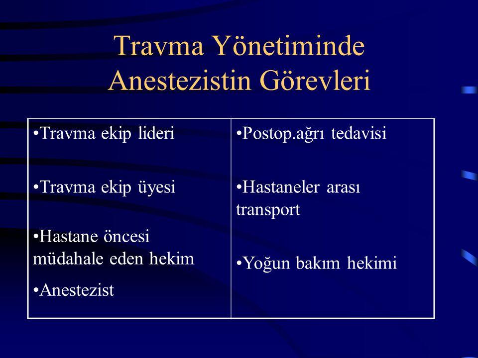 Travma Yönetiminde Anestezistin Görevleri