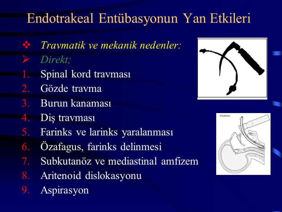 Endotrakeal Entübasyonun Yan Etkileri