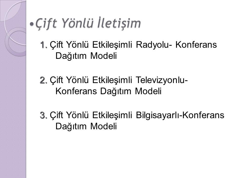 Çift Yönlü İletişim 1. Çift Yönlü Etkileşimli Radyolu- Konferans Dağıtım Modeli. 2. Çift Yönlü Etkileşimli Televizyonlu- Konferans Dağıtım Modeli.