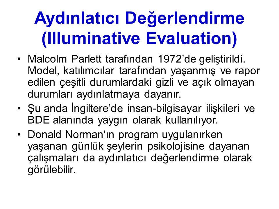 Aydınlatıcı Değerlendirme (Illuminative Evaluation)