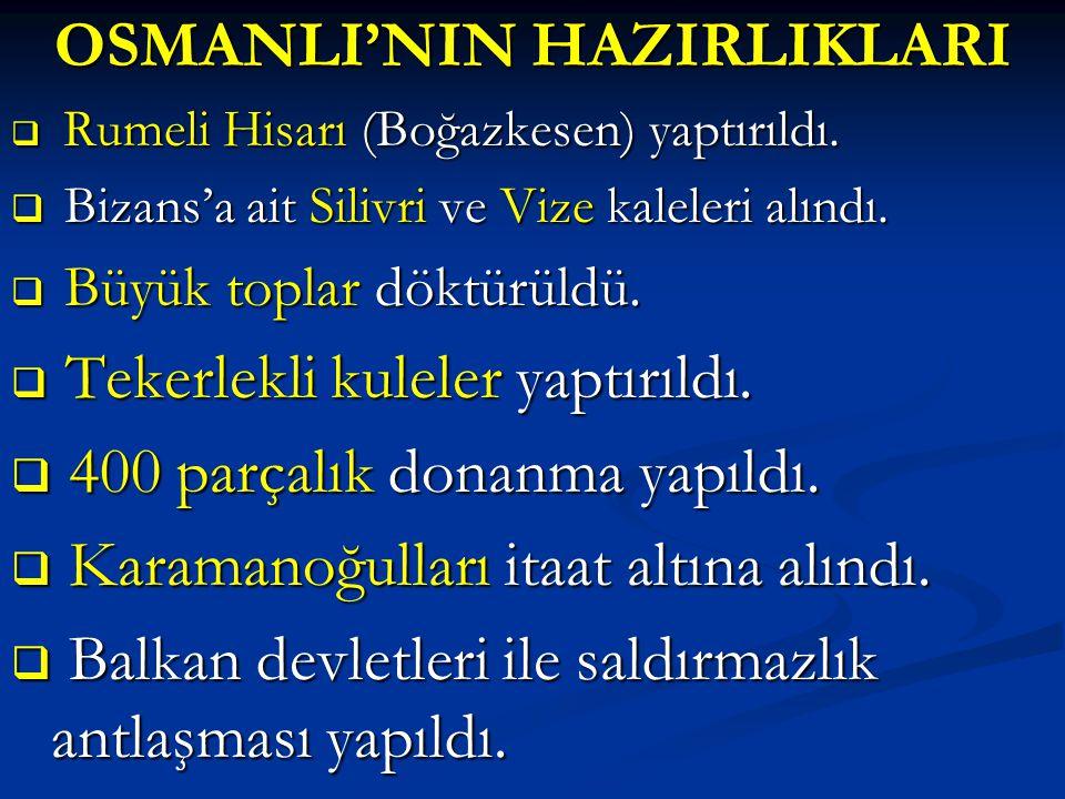 OSMANLI'NIN HAZIRLIKLARI