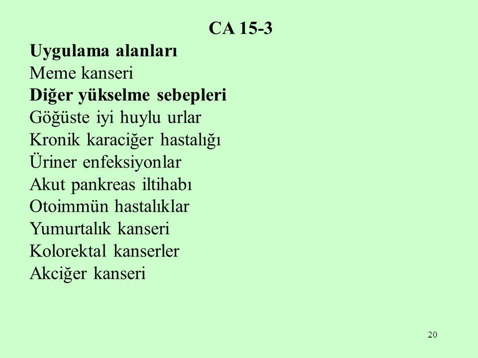 CA 15-3 Uygulama alanları. Meme kanseri. Diğer yükselme sebepleri. Göğüste iyi huylu urlar. Kronik karaciğer hastalığı.