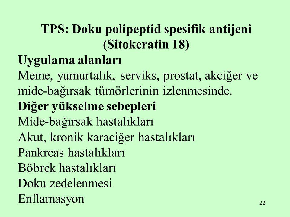 TPS: Doku polipeptid spesifik antijeni (Sitokeratin 18)