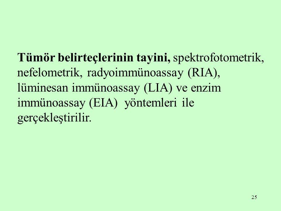 Tümör belirteçlerinin tayini, spektrofotometrik, nefelometrik, radyoimmünoassay (RIA), lüminesan immünoassay (LIA) ve enzim immünoassay (EIA) yöntemleri ile gerçekleştirilir.