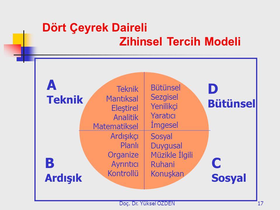 A D Bütünsel B C Dört Çeyrek Daireli Zihinsel Tercih Modeli Teknik