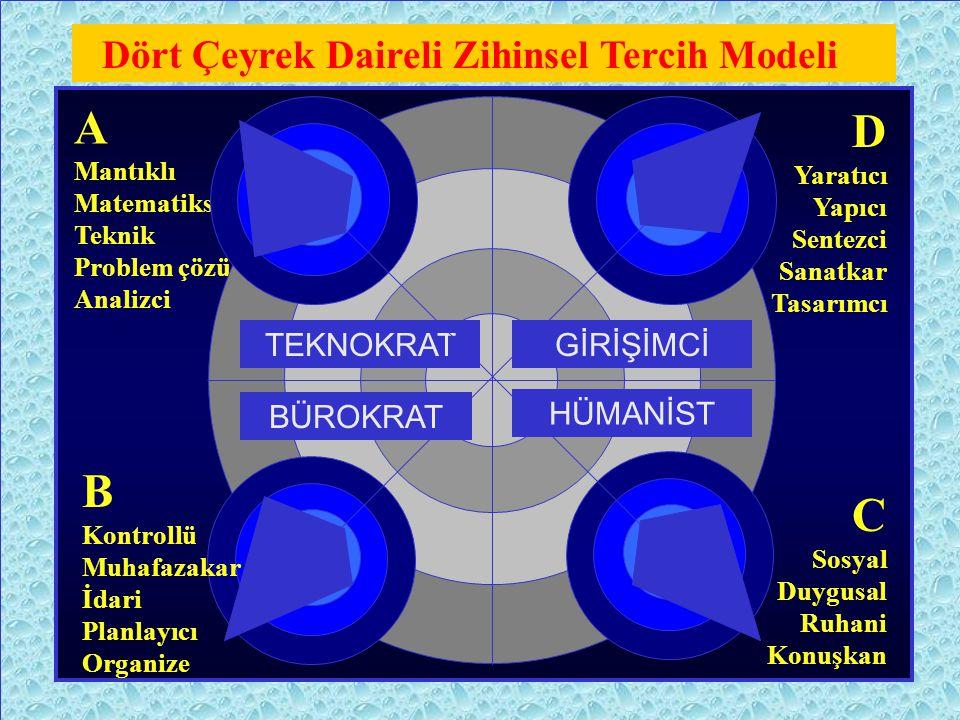A D B C Dört Çeyrek Daireli Zihinsel Tercih Modeli TEKNOKRAT GİRİŞİMCİ