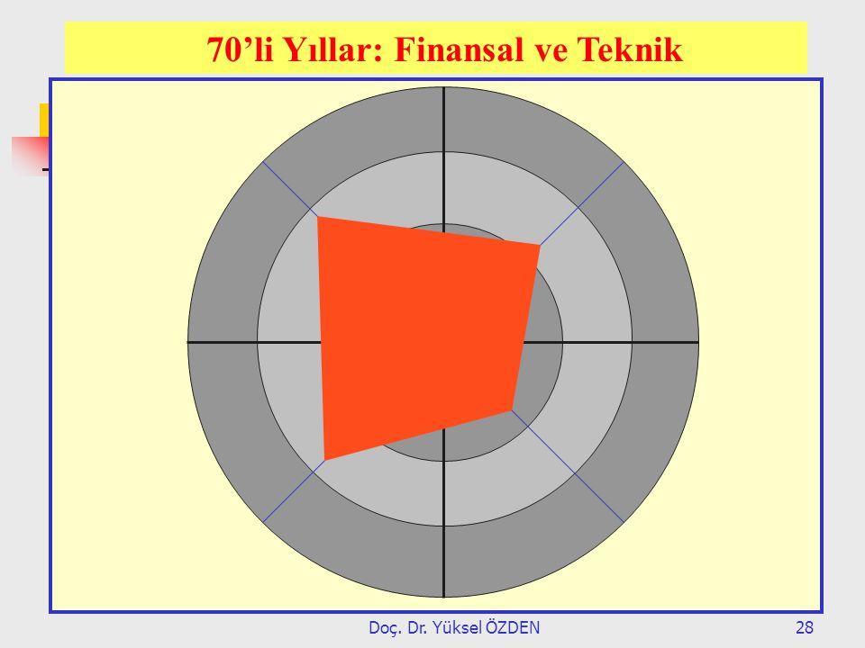 70'li Yıllar: Finansal ve Teknik