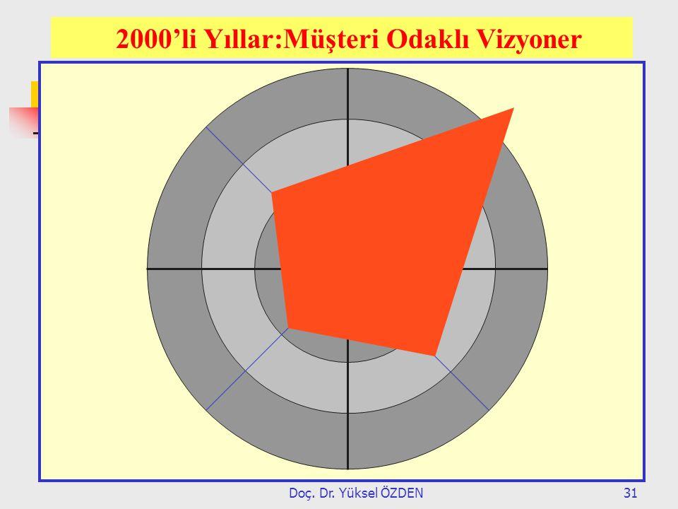 2000'li Yıllar:Müşteri Odaklı Vizyoner