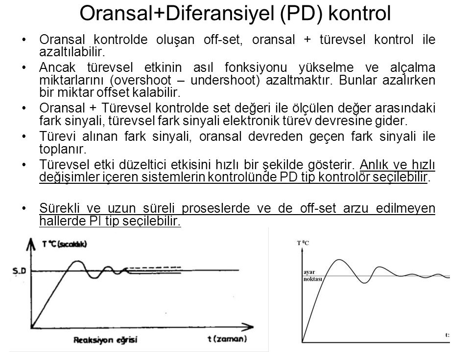 Oransal+Diferansiyel (PD) kontrol