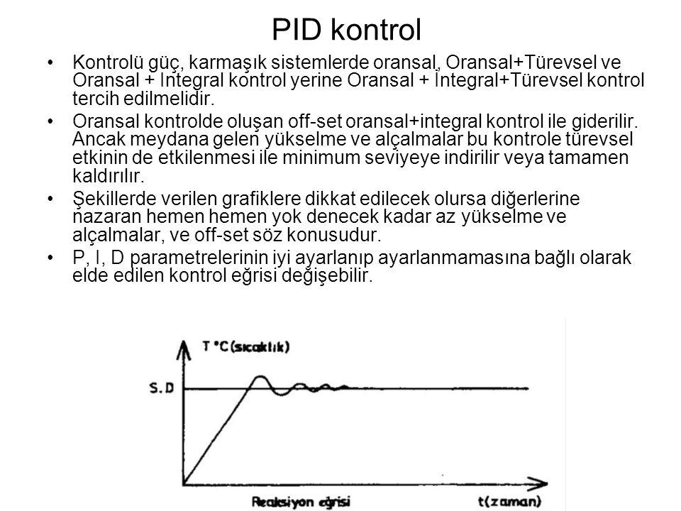 PID kontrol