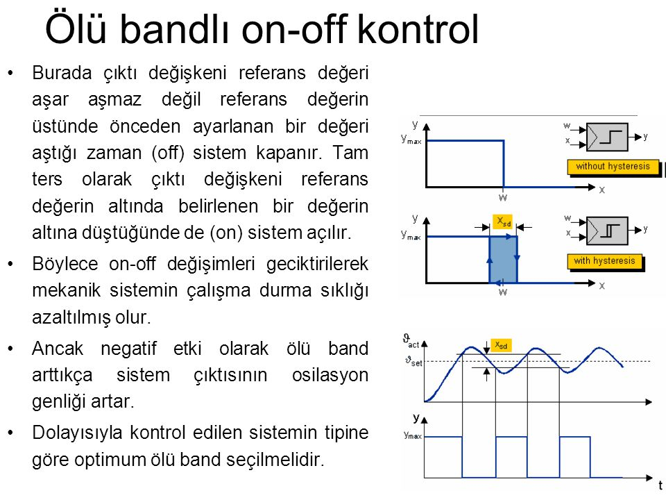 Ölü bandlı on-off kontrol