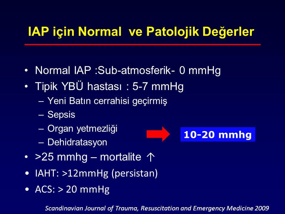 IAP için Normal ve Patolojik Değerler