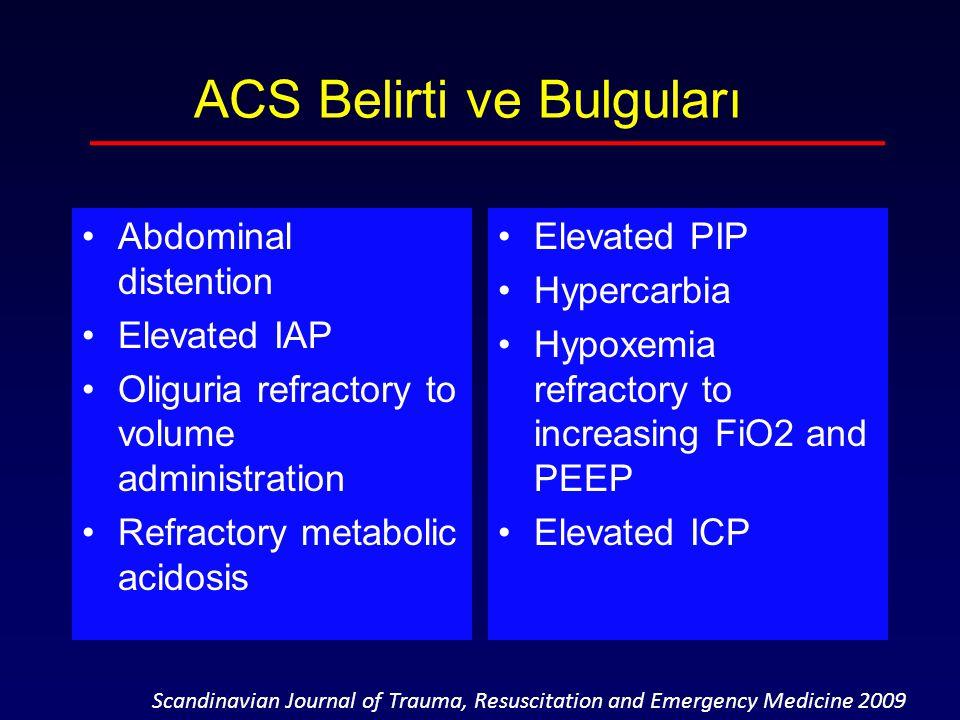 ACS Belirti ve Bulguları