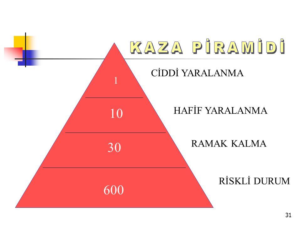 KAZADAN KORUNMA YÖNTEMLERİ