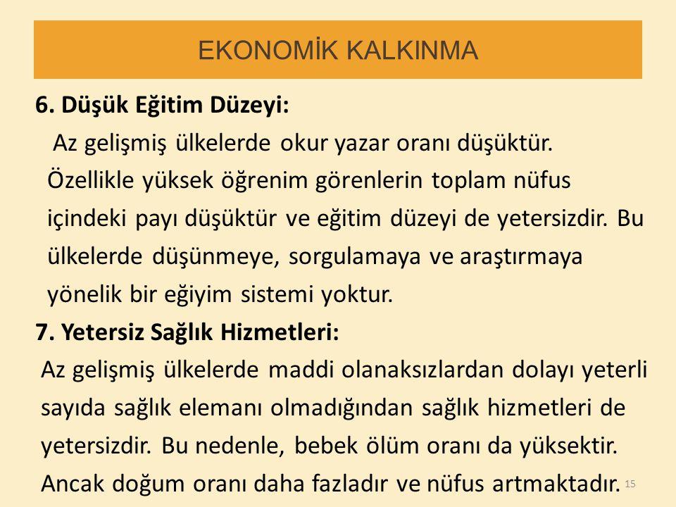 EKONOMİK KALKINMA