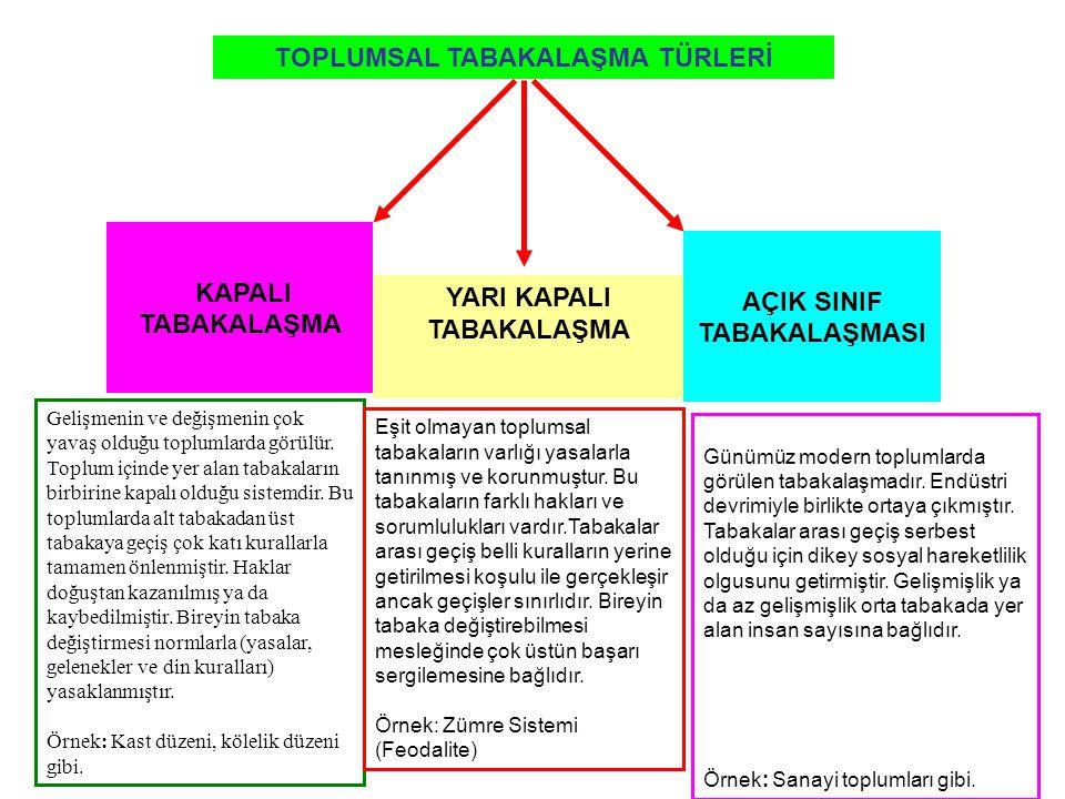 TOPLUMSAL TABAKALAŞMA TÜRLERİ