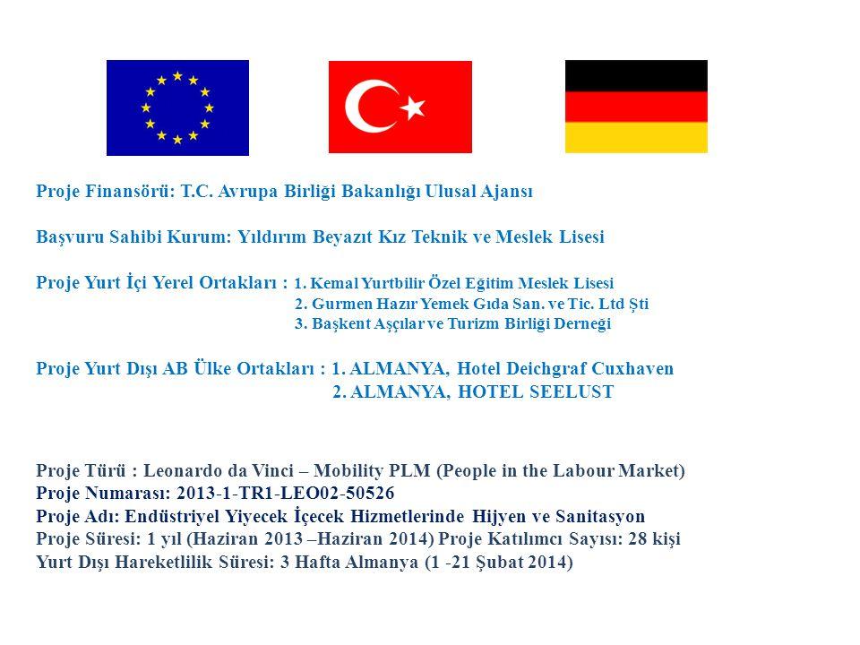 Proje Finansörü: T.C. Avrupa Birliği Bakanlığı Ulusal Ajansı