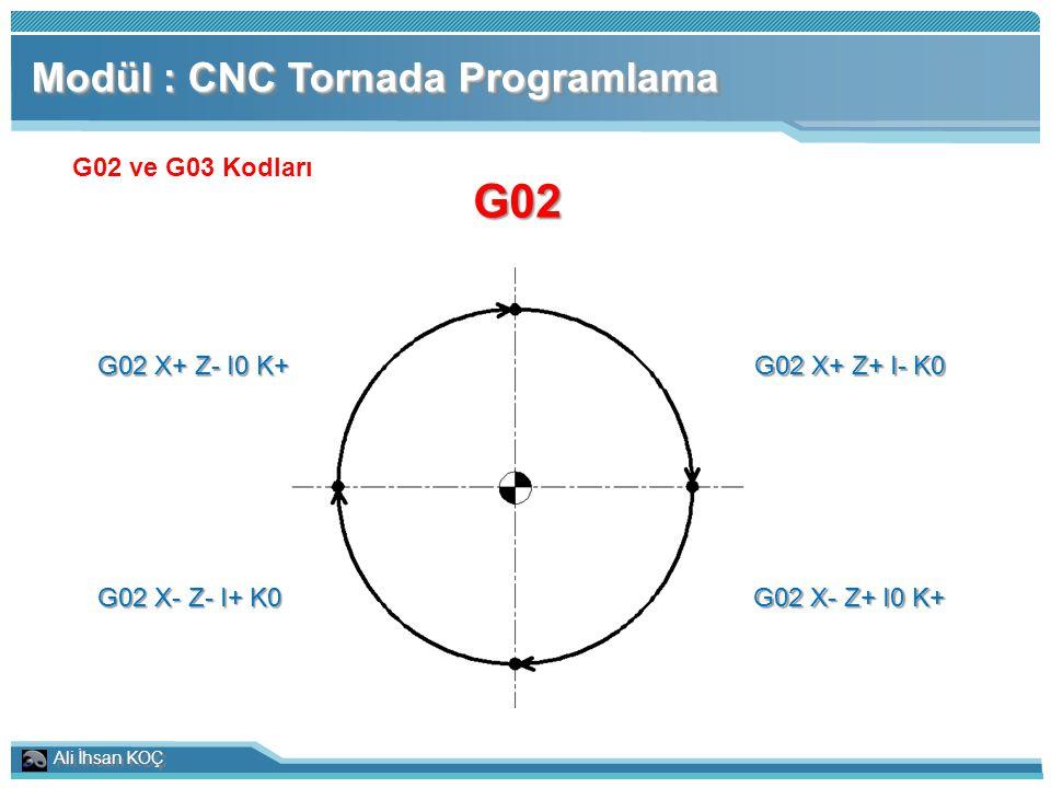 G02 Modül : CNC Tornada Programlama G02 ve G03 Kodları G02 X+ Z- I0 K+