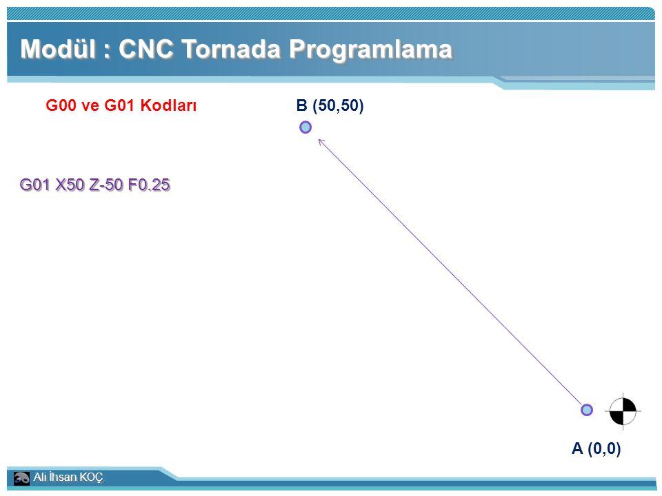 Modül : CNC Tornada Programlama