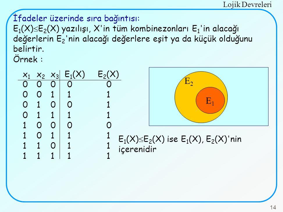 E2 E1 İfadeler üzerinde sıra bağıntısı: