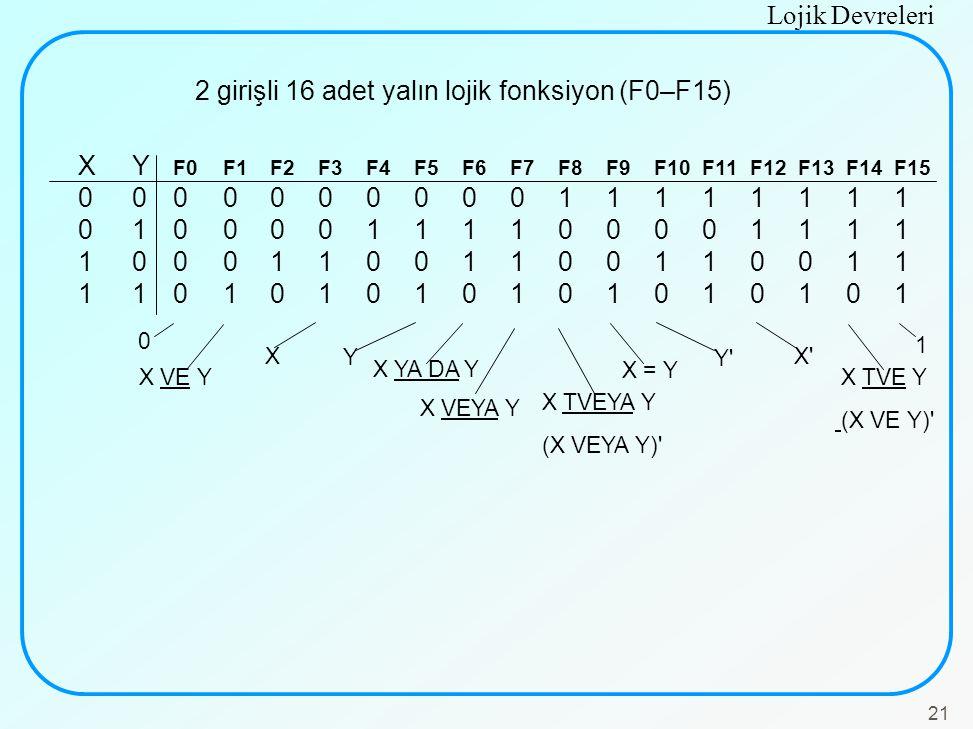 2 girişli 16 adet yalın lojik fonksiyon (F0–F15)
