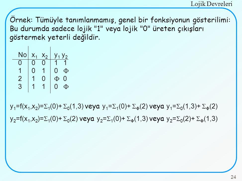 Örnek: Tümüyle tanımlanmamış, genel bir fonksiyonun gösterilimi: