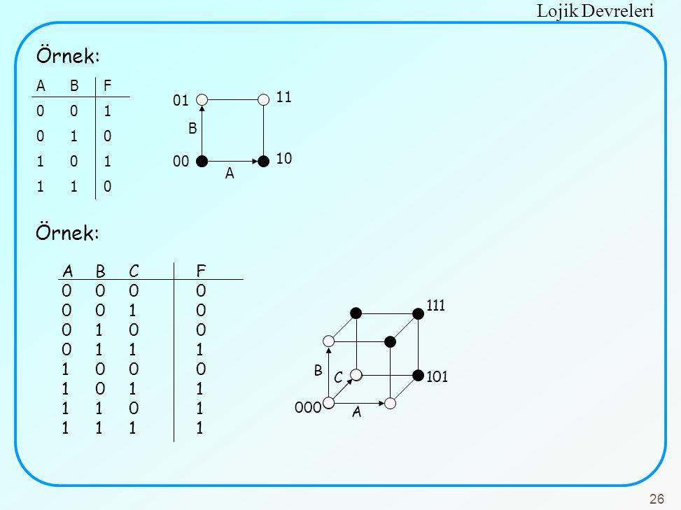 Örnek: A B F. 0 0 1. 0 1 0. 1 0 1. 1 1 0. A. B. 11. 00. 01. 10. Örnek: A B C F. 0 0 0 0.