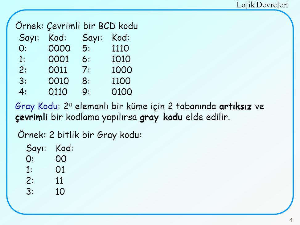 Örnek: Çevrimli bir BCD kodu