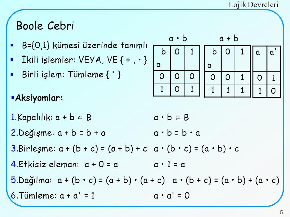 Boole Cebri a • b a + b B={0,1} kümesi üzerinde tanımlı