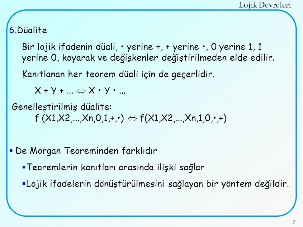 Düalite Bir lojik ifadenin düali, • yerine +, + yerine •, 0 yerine 1, 1 yerine 0, koyarak ve değişkenler değiştirilmeden elde edilir.