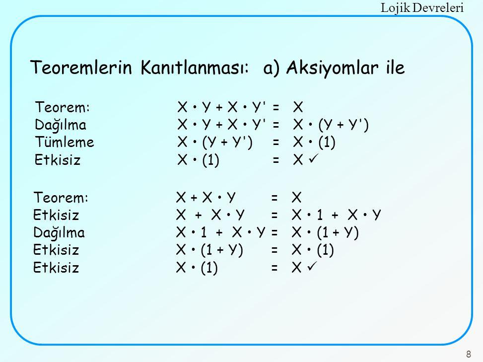Teoremlerin Kanıtlanması: a) Aksiyomlar ile