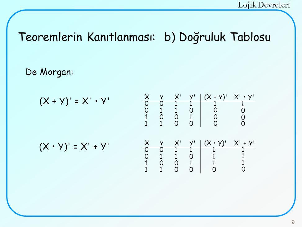 Teoremlerin Kanıtlanması: b) Doğruluk Tablosu