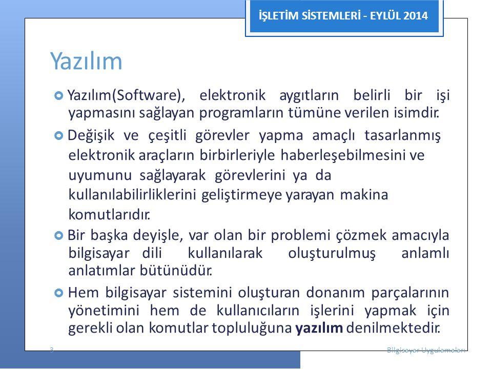 Yazılım İŞLETİM SİSTEMLERİ - EYLÜL 2014