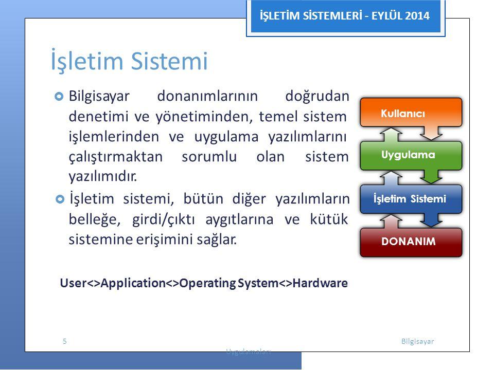 İşletim Sistemi denetimi ve yönetiminden, temel sistem Kullanıcı