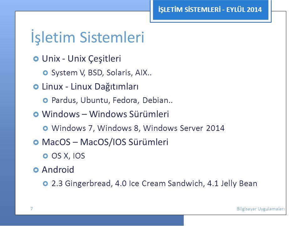İşletim Sistemleri İŞLETİM SİSTEMLERİ - EYLÜL 2014