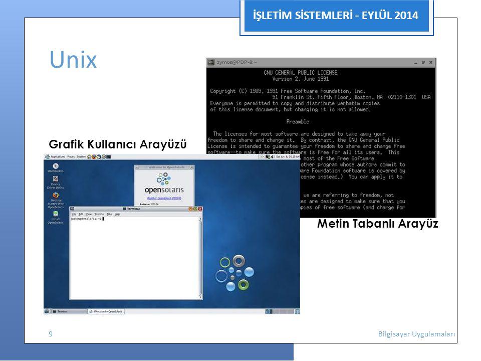 Unix İŞLETİM SİSTEMLERİ - EYLÜL 2014 Grafik Kullanıcı Arayüzü