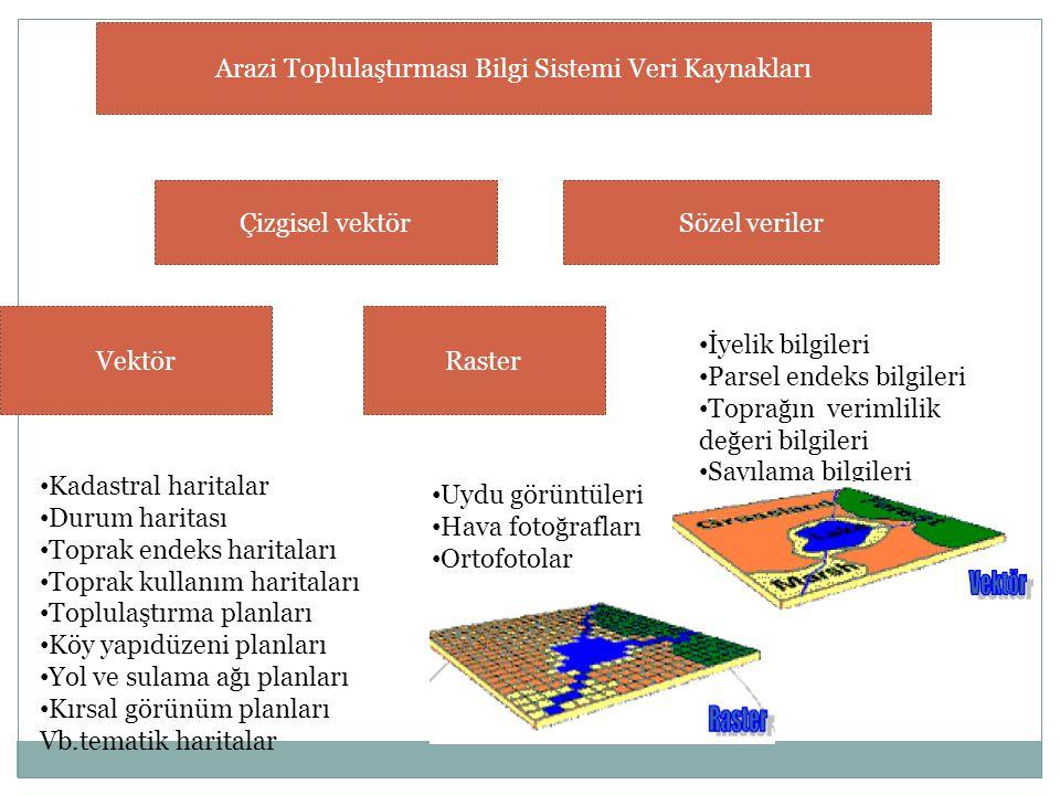 Arazi Toplulaştırması Bilgi Sistemi Veri Kaynakları