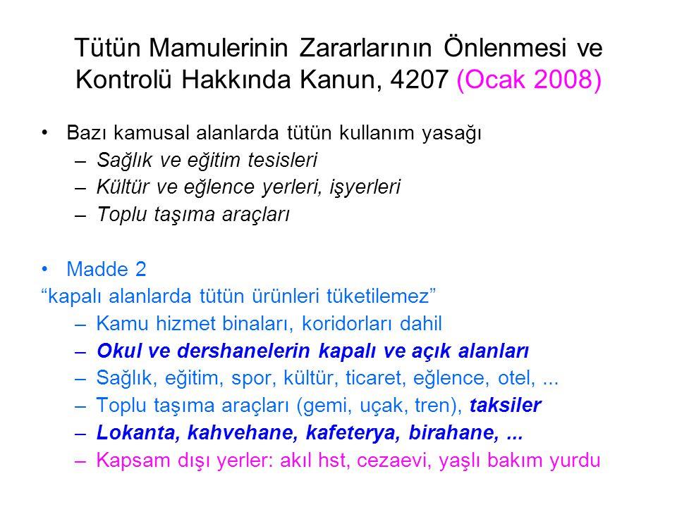 Tütün Mamulerinin Zararlarının Önlenmesi ve Kontrolü Hakkında Kanun, 4207 (Ocak 2008)
