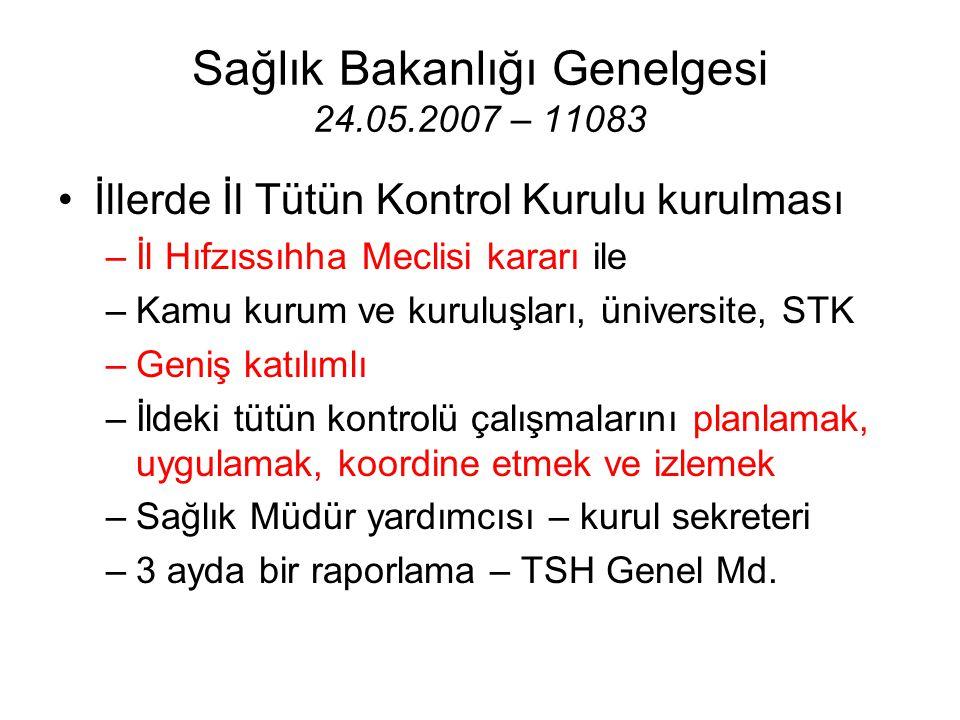 Sağlık Bakanlığı Genelgesi 24.05.2007 – 11083