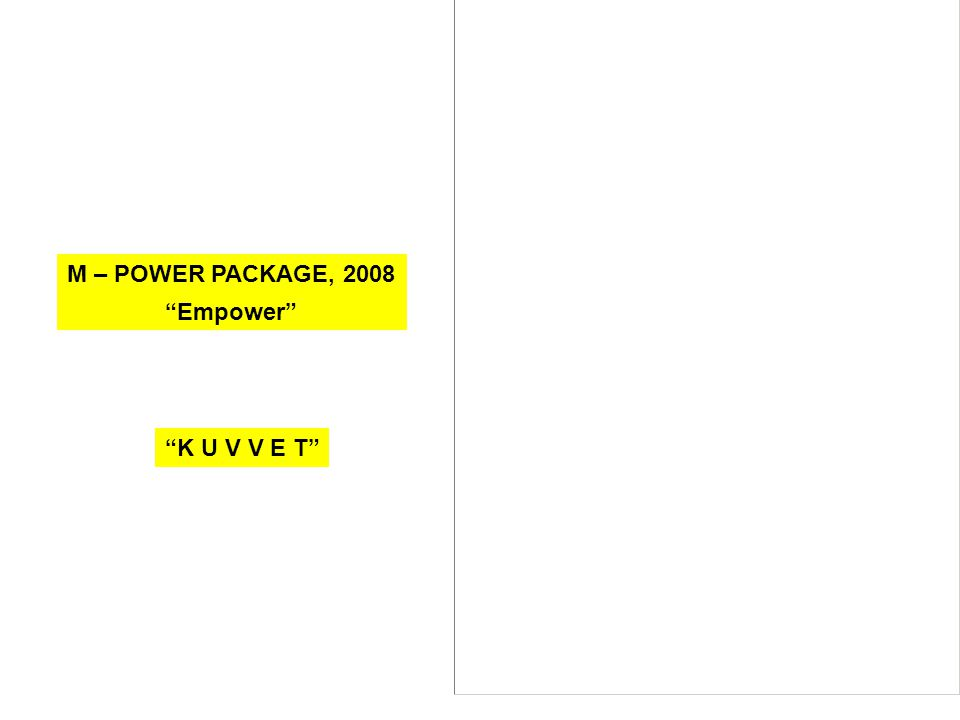 M – POWER PACKAGE, 2008 Empower K U V V E T