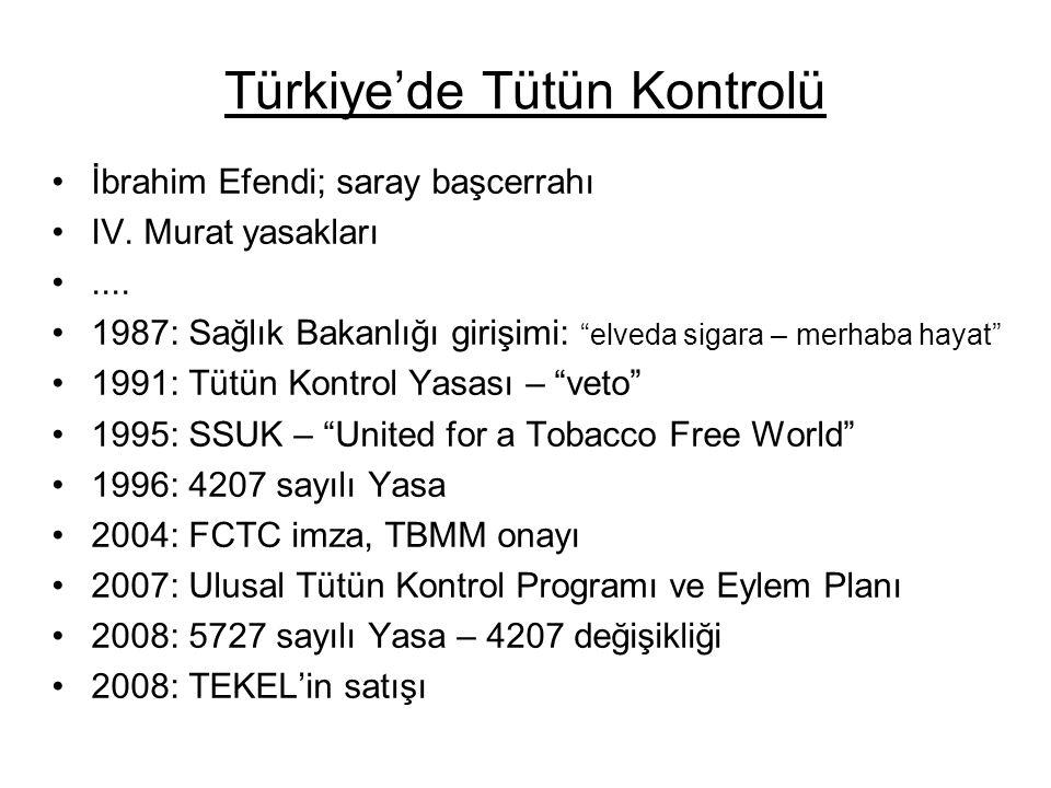 Türkiye'de Tütün Kontrolü