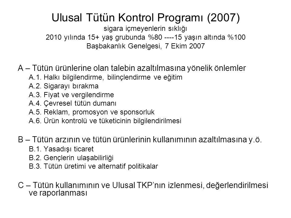 Ulusal Tütün Kontrol Programı (2007) sigara içmeyenlerin sıklığı 2010 yılında 15+ yaş grubunda %80 ----15 yaşın altında %100 Başbakanlık Genelgesi, 7 Ekim 2007