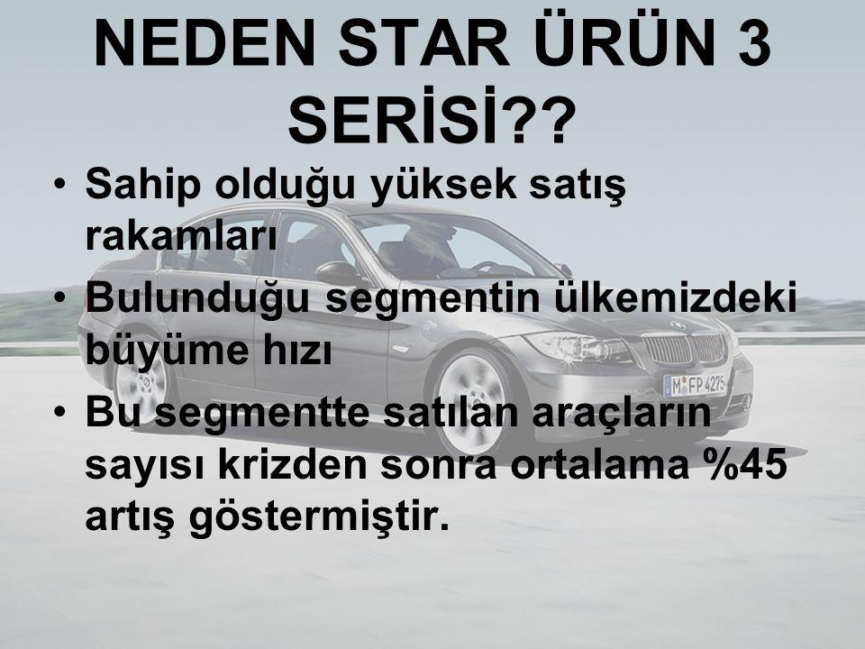 NEDEN STAR ÜRÜN 3 SERİSİ Sahip olduğu yüksek satış rakamları