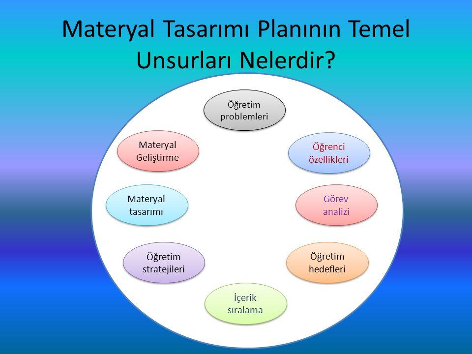 Materyal Tasarımı Planının Temel Unsurları Nelerdir
