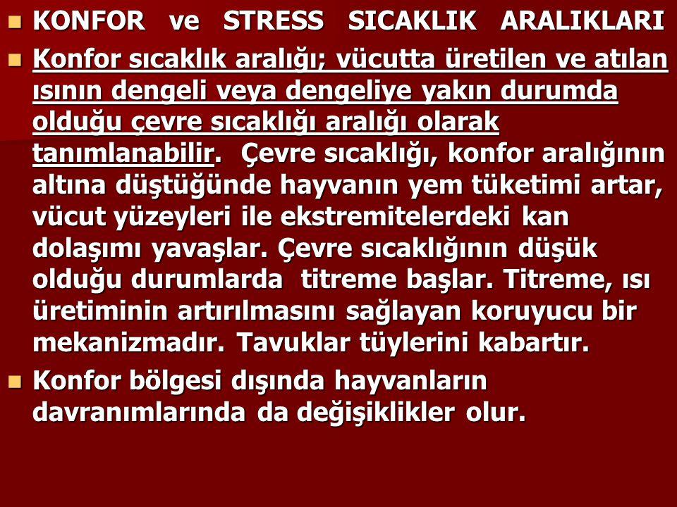 KONFOR ve STRESS SICAKLIK ARALIKLARI