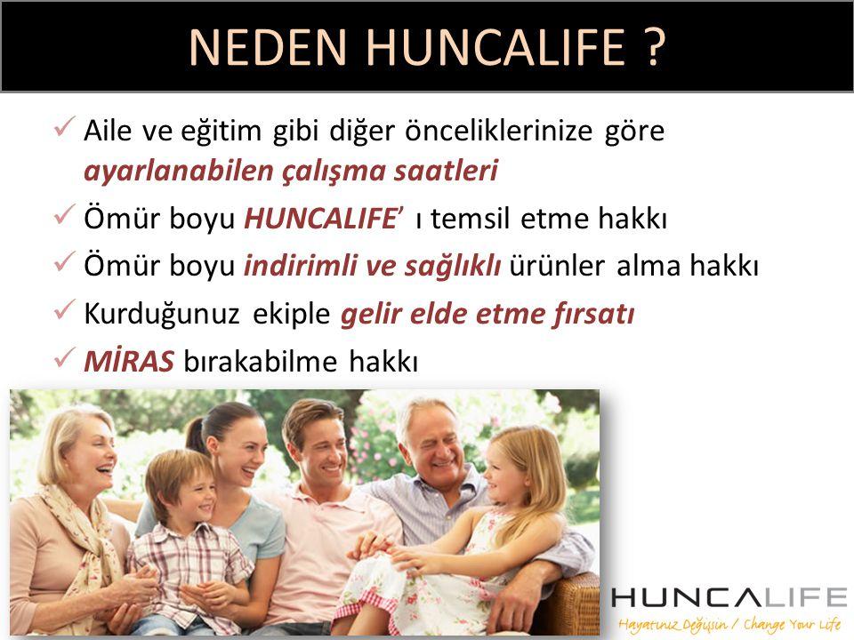 NEDEN HUNCALIFE Aile ve eğitim gibi diğer önceliklerinize göre ayarlanabilen çalışma saatleri. Ömür boyu HUNCALIFE' ı temsil etme hakkı.
